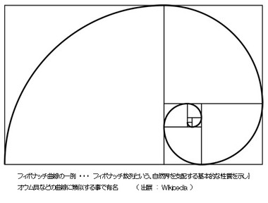915pxfibonacci_spiral_34