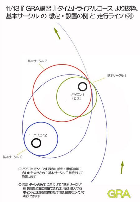 20161113_base_circle_a