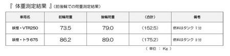 Table_a_web800