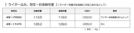 Table_b_web800