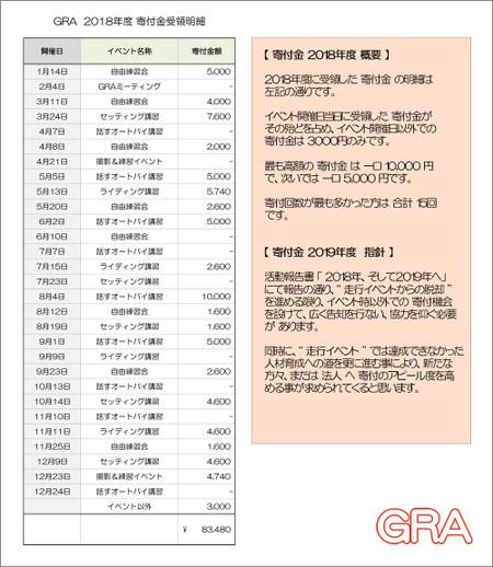 2018_donation_list_web1000