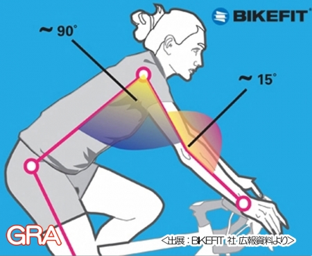 Web1000_bicycle_fitting2