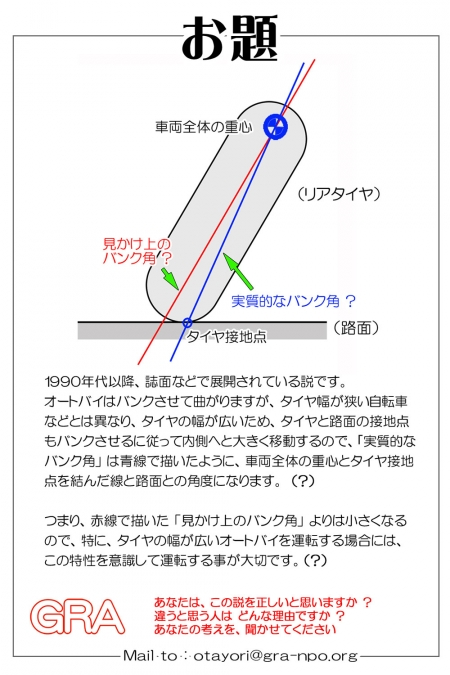 Theme_lean_angle